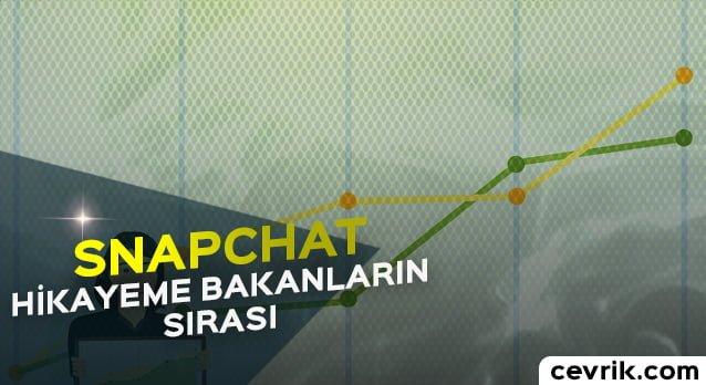 Snapchat Hikayeme Bakanların Sıralaması